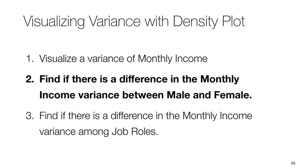 Visualizing Variance with Density Plot 66 1. Vi...