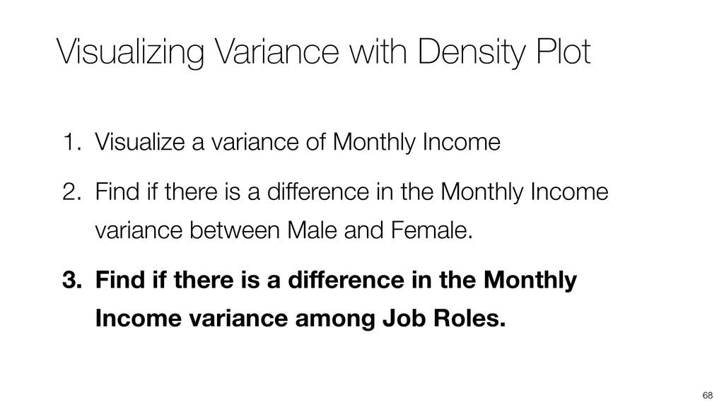 Visualizing Variance with Density Plot 68 1. Vi...