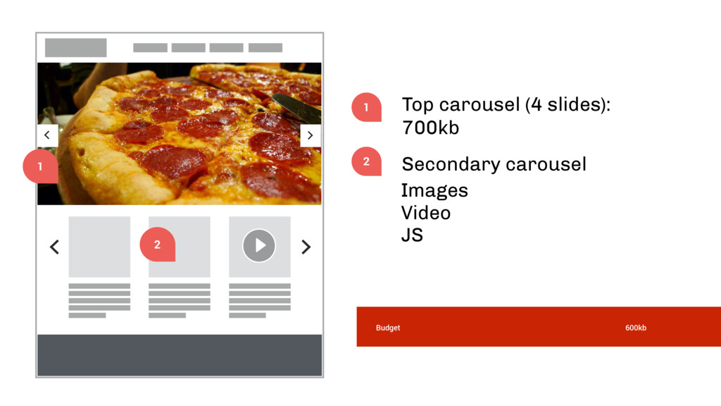 Secondary carousel 1 2 Images JS 1 2 600kb Budg...