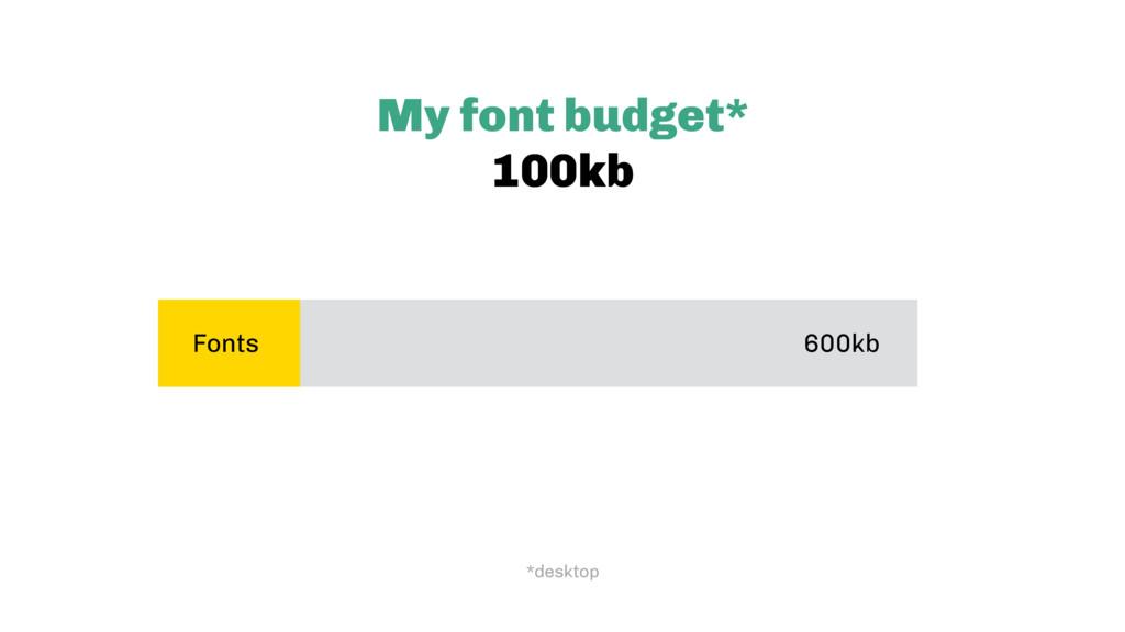 My font budget* 100kb 600kb Fonts *desktop