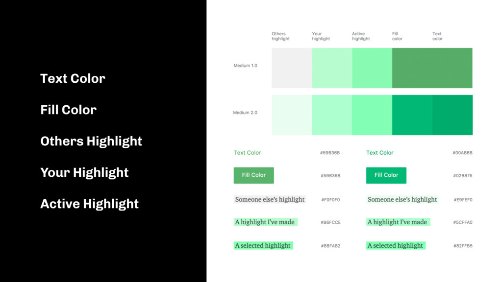 Text Color Fill Color Others Highlight Your Hig...