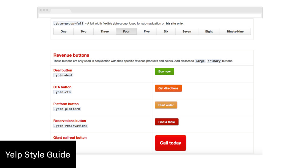 Create a  Style Guide Yelp Style Guide