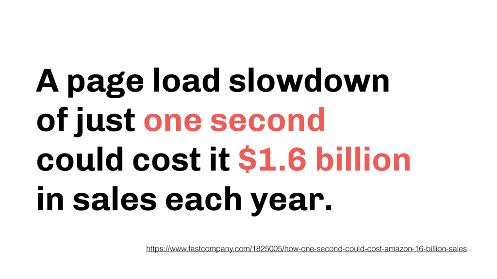 A page load slowdown of just one second could c...