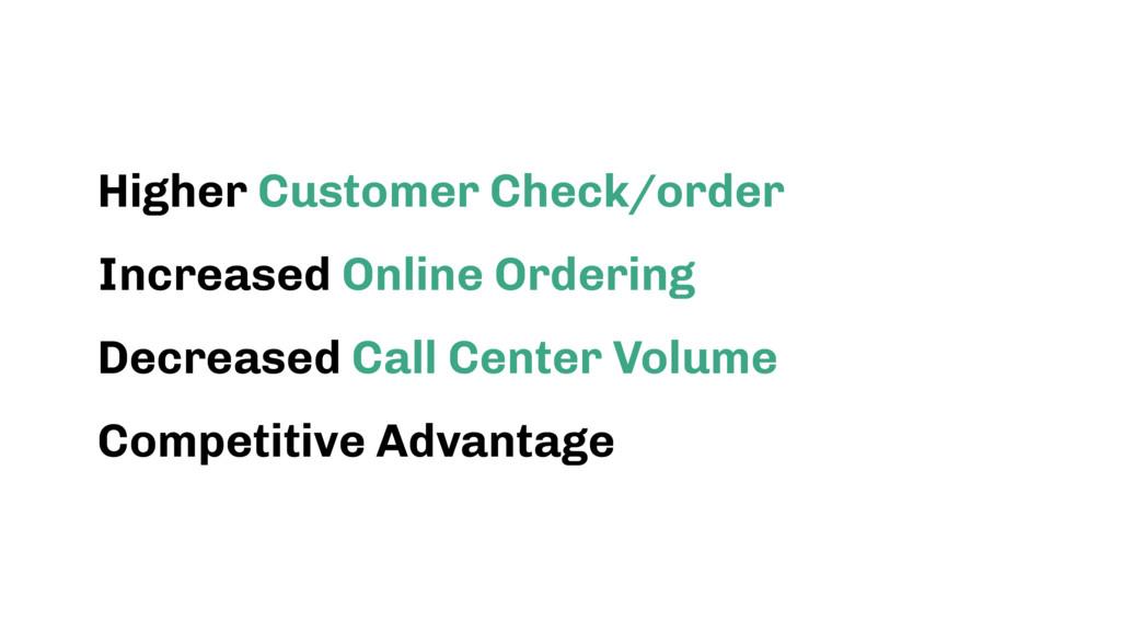 Higher Customer Check/order Increased Online Or...