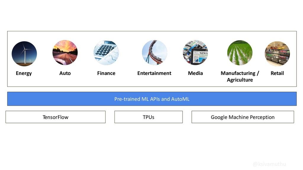 TensorFlow TPUs Google Machine Perception Pre-t...