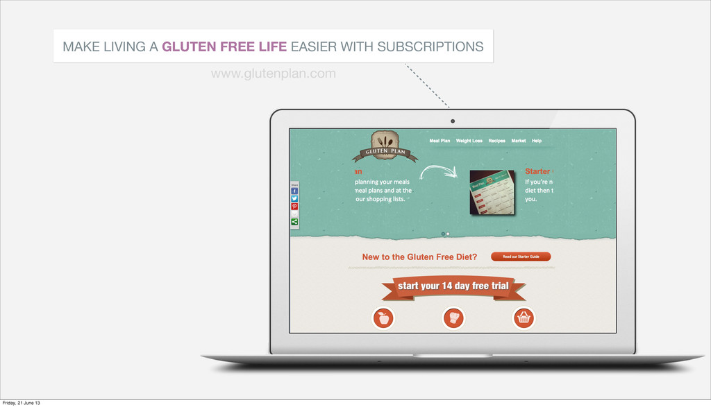 MAKE LIVING A GLUTEN FREE LIFE EASIER WITH SUBS...