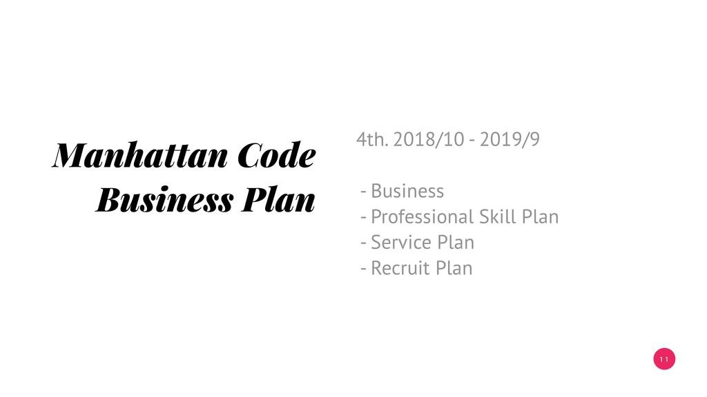 1 1 Manhattan Code Business Plan 4th. 2018/10 -...