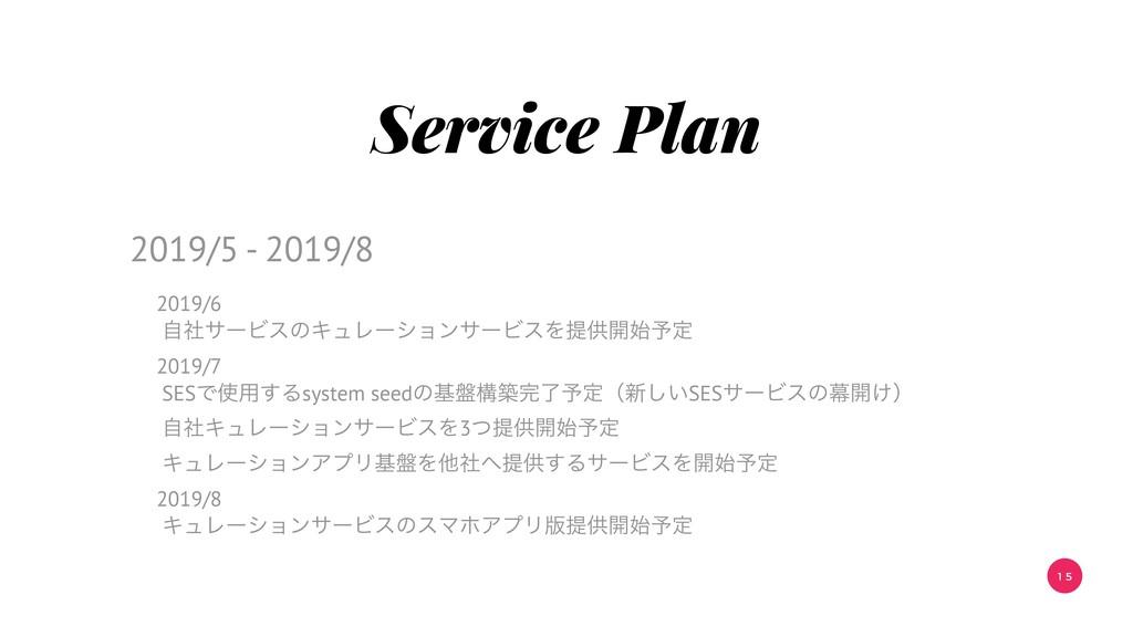 1 5 Service Plan 2019/6 ࣗࣾαʔϏεͷΩϡϨʔγϣϯαʔϏεΛఏڙ։...