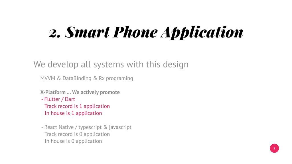 5 2. Smart Phone Application MVVM & DataBinding...