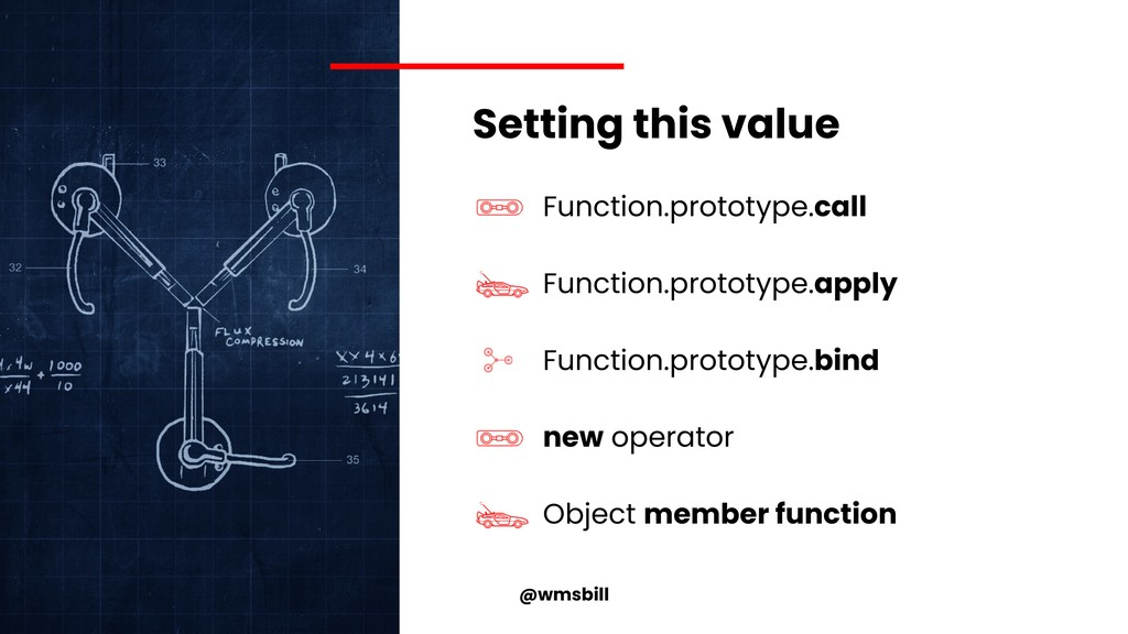 @wmsbill Setting this value Function.prototype....
