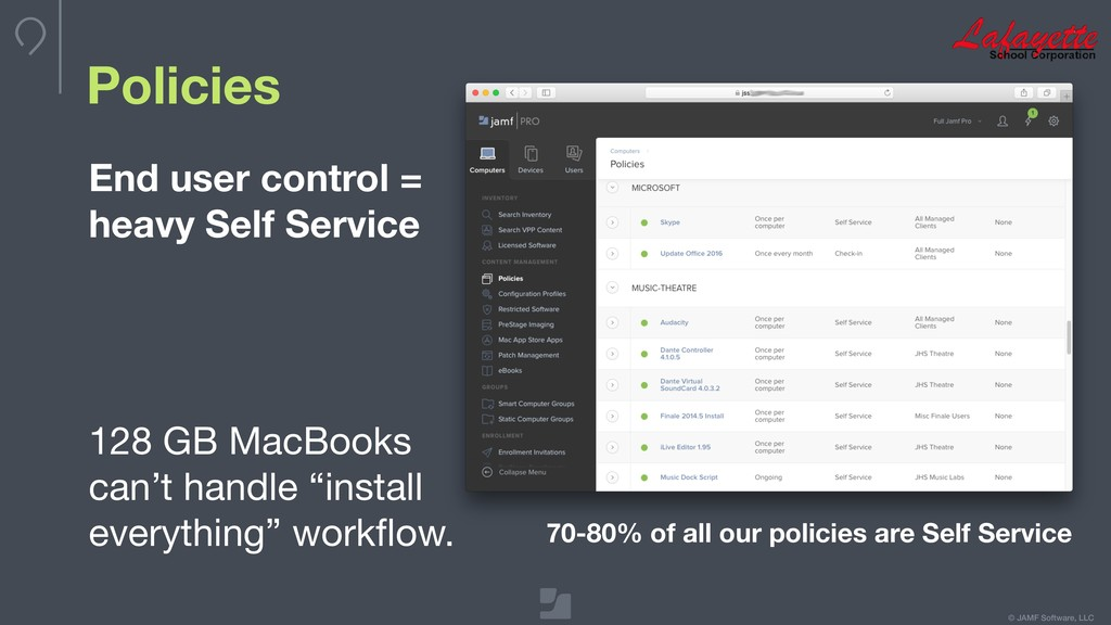 © JAMF Software, LLC Policies End user control ...