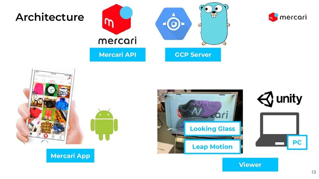 Architecture 13 Mercari App Viewer GCP Server L...