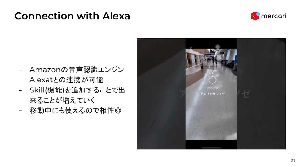 Connection with Alexa 21 - Amazonの音声認識エンジン Alex...