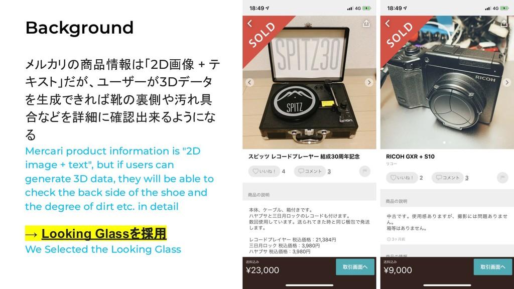 Background 6 メルカリの商品情報は「2D画像 + テ キスト」だが、ユーザーが3D...