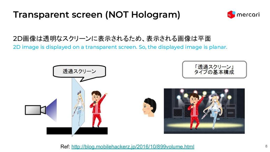 Transparent screen (NOT Hologram) 8 Ref: http:/...