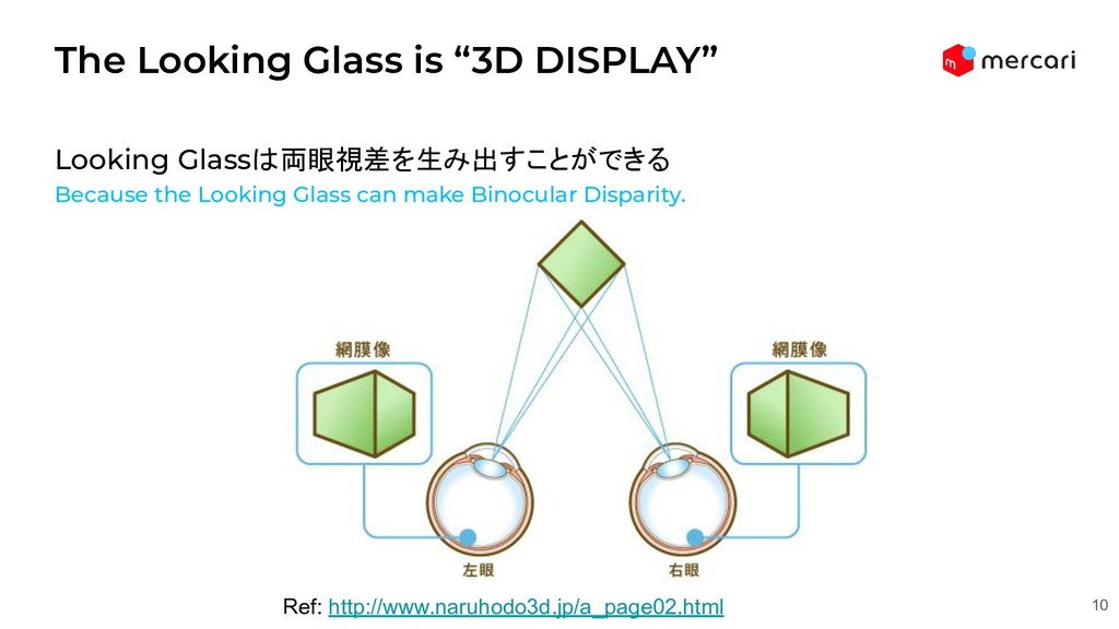 """The Looking Glass is """"3D DISPLAY"""" 10 Ref: http:..."""