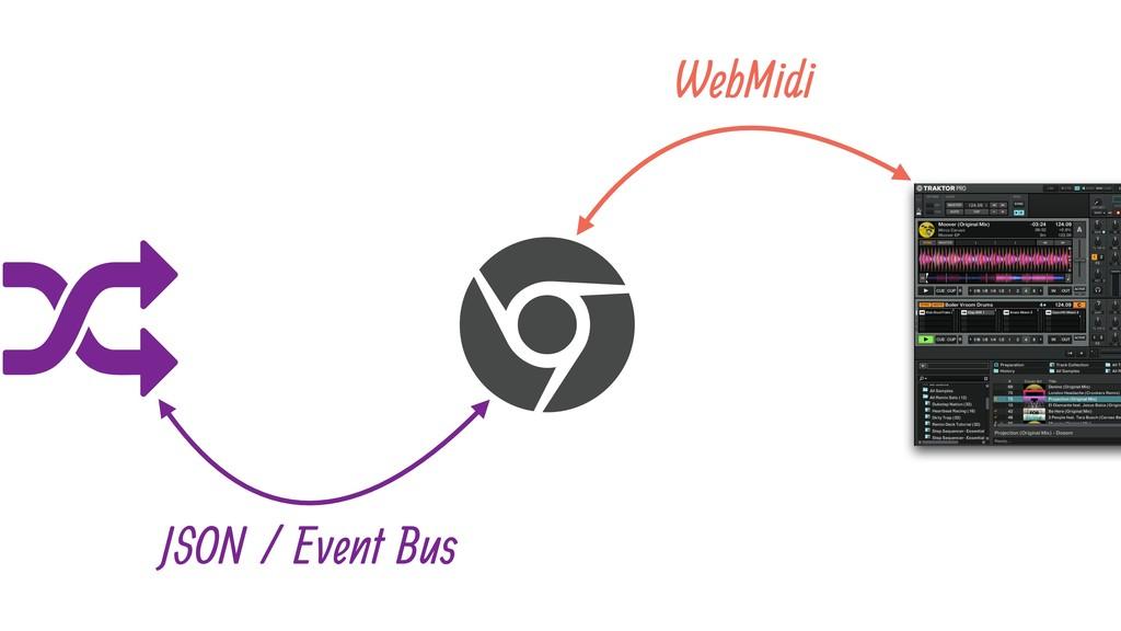 * ) WebMidi JSON / Event Bus
