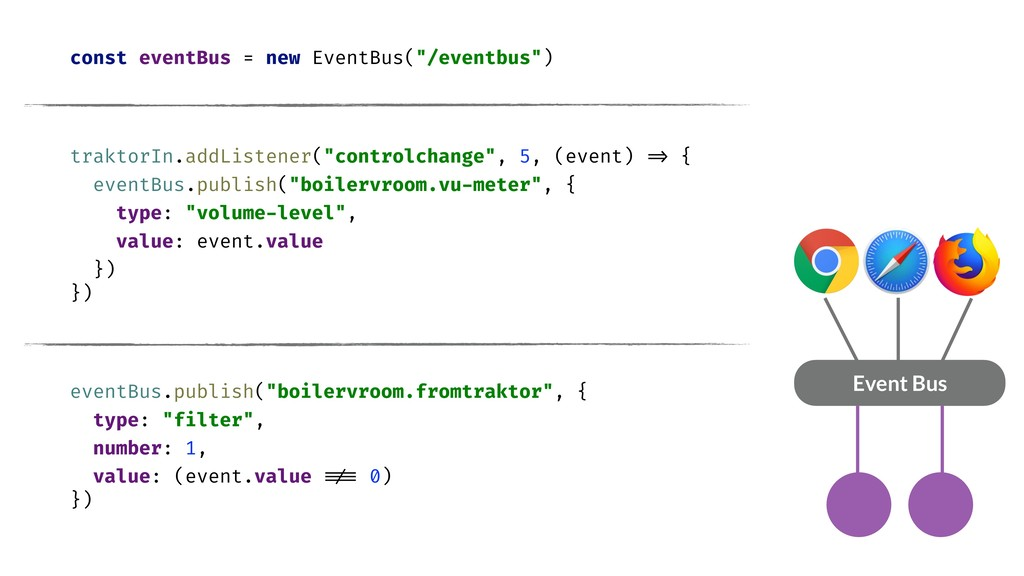 "const eventBus = new EventBus(""/eventbus"") trak..."