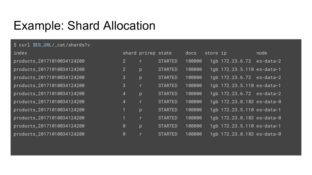 Example: Shard Allocation $ curl $ES_URL/_cat/s...