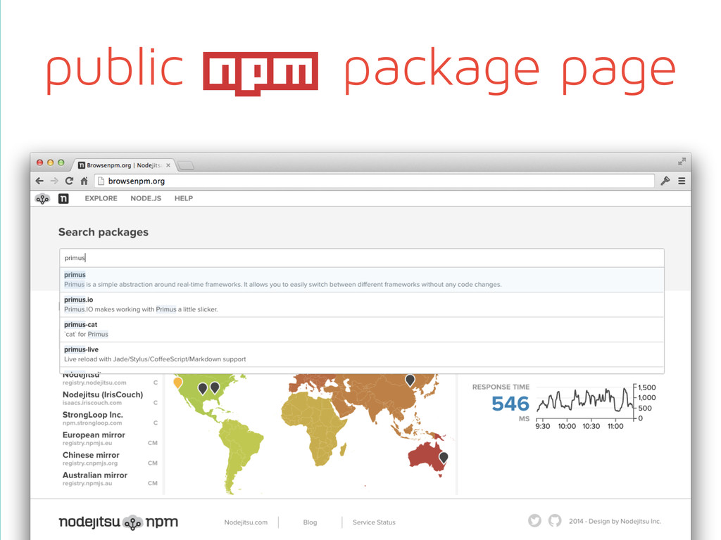 public package page