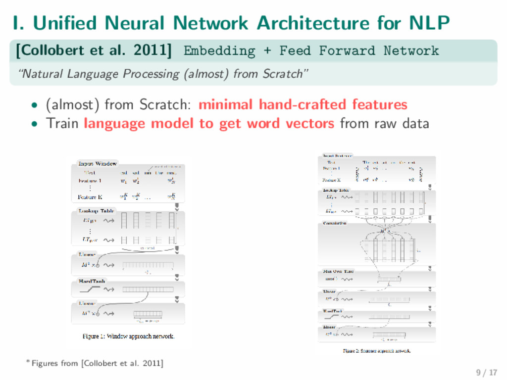 I. Unified Neural Network Architecture for NLP [...