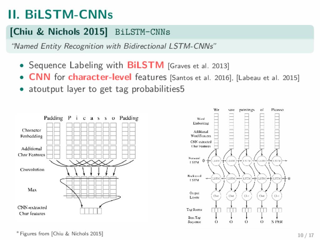 II. BiLSTM-CNNs [Chiu & Nichols 2015] BiLSTM-CN...