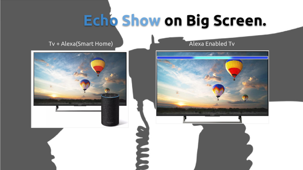 Tv + Alexa(Smart Home) Alexa Enabled Tv Echo Sh...