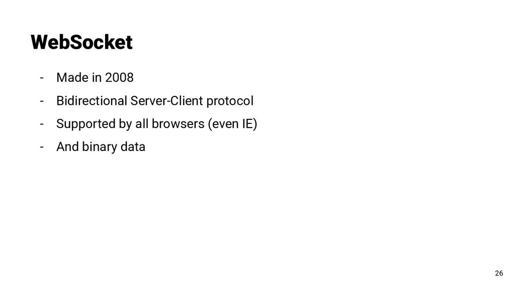 WebSocket 26 - Made in 2008 - Bidirectional Ser...