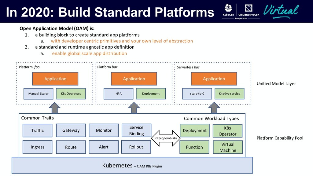 In 2020: Build Standard Platforms Common Traits...