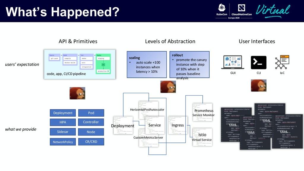 What's Happened? API & Primitives code, app, CI...