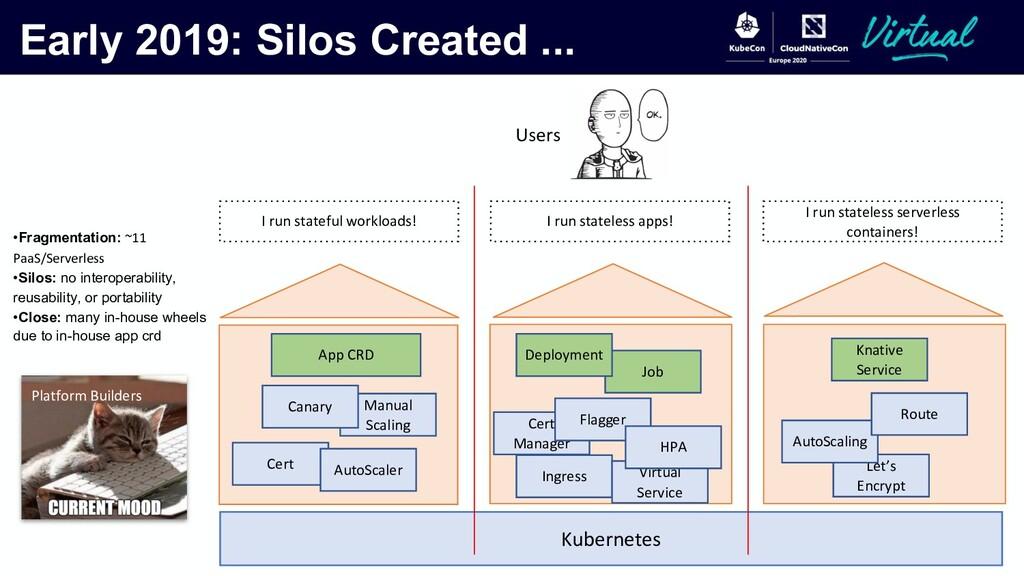 Early 2019: Silos Created ... I run stateful wo...