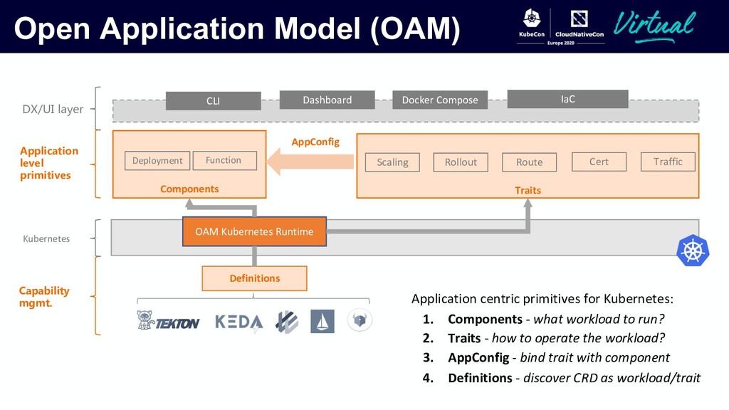 Open Application Model (OAM) Components Traits ...