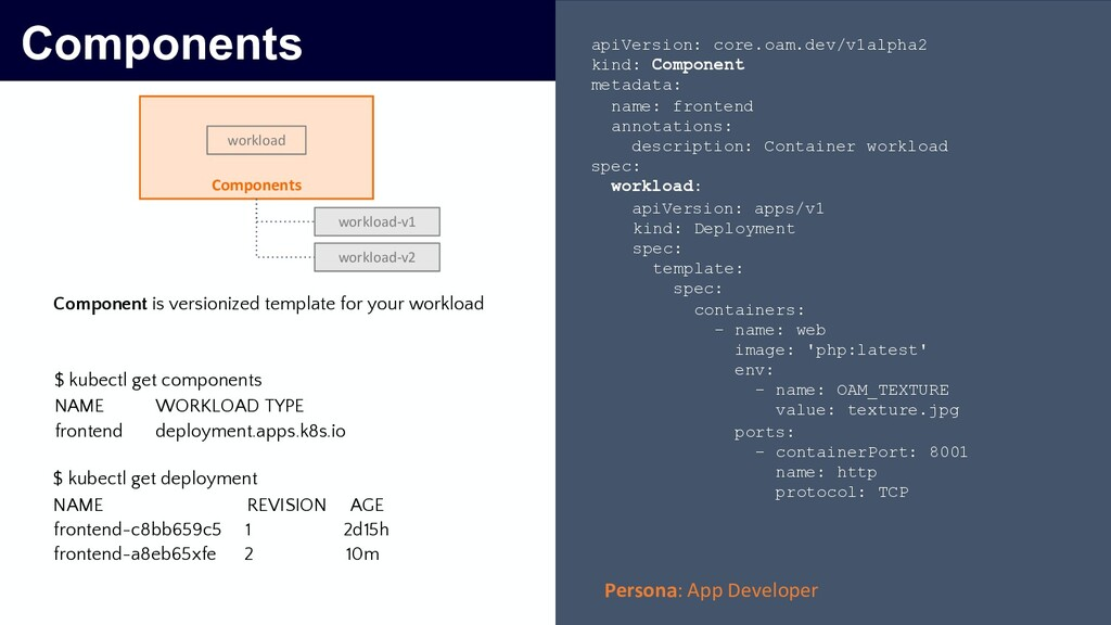 Components Components workload apiVersion: core...