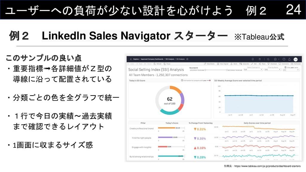 24 ユーザーへの負荷が少ない設計を心がけよう 例2 例2 Linkedln Sales Na...