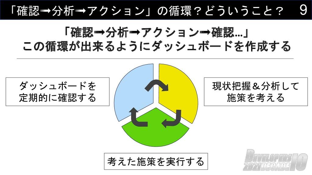 9 「確認➟分析➟アクション」の循環?どういうこと? ダッシュボードを 定期的に確認する 現状...