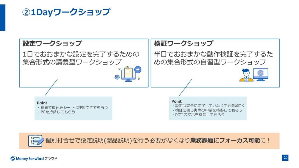20 ②1Dayワークショップ 個別打合せで設定説明(製品説明)を行う必要がなくなり業務課題に...
