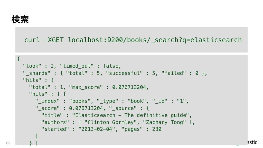 ݕࡧ !62 curl -XGET localhost:9200/books/_search?...