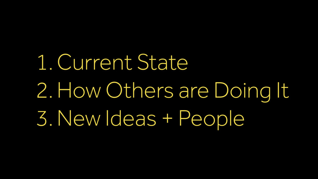 1.Current State 2.How Others are Doing It 3.New...