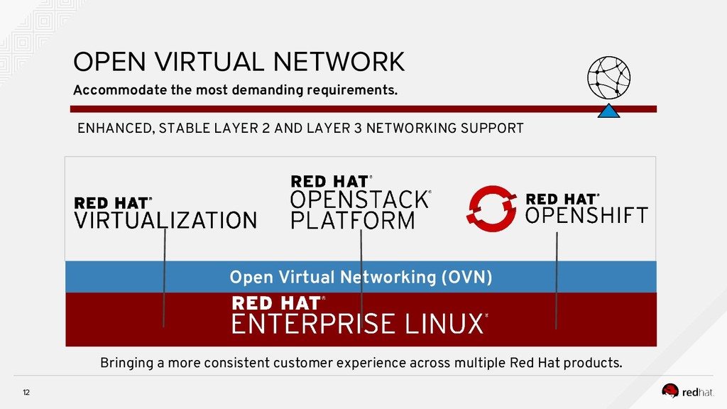12 ENHANCED, STABLE LAYER 2 AND LAYER 3 NETWORK...