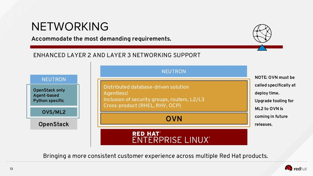 13 ENHANCED LAYER 2 AND LAYER 3 NETWORKING SUPP...