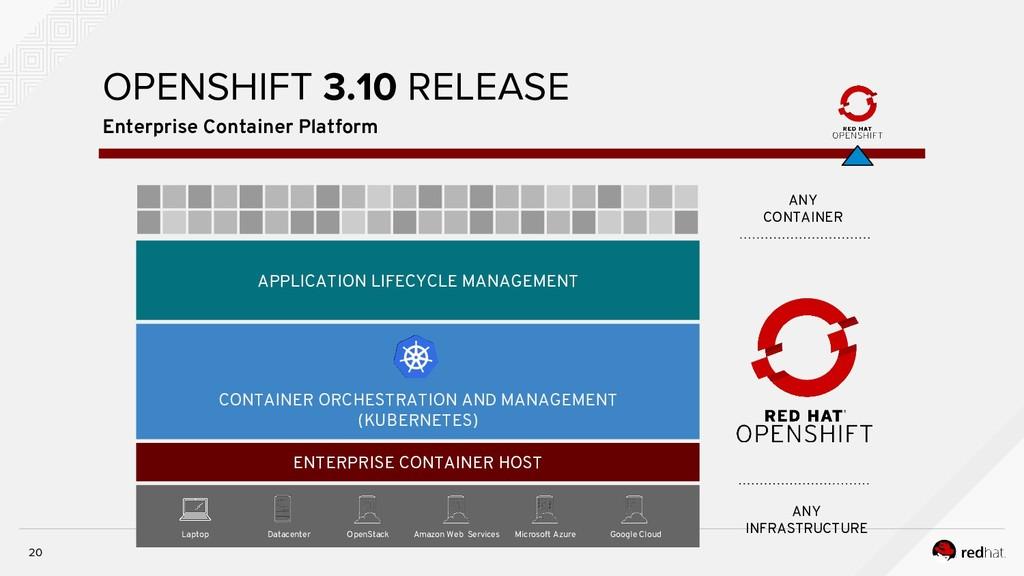 20 Enterprise Container Platform OPENSHIFT 3.10...