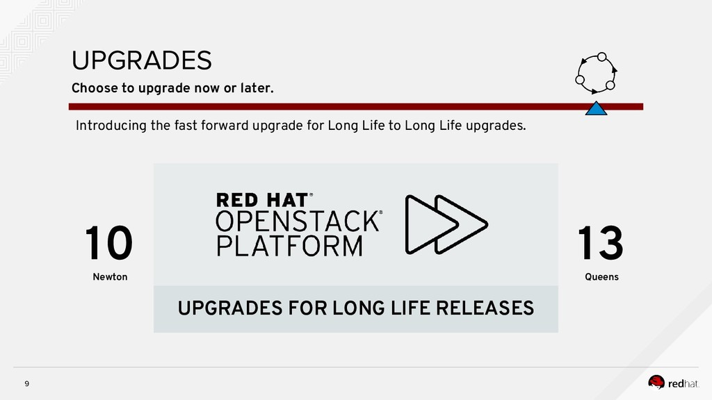 9 UPGRADES Choose to upgrade now or later. Intr...