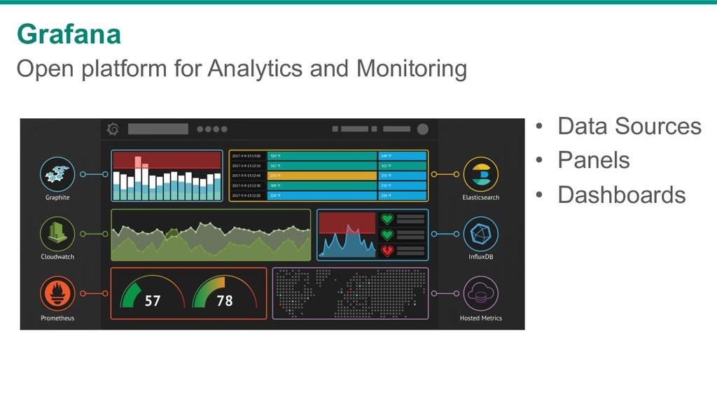 Grafana Open platform for Analytics and Monitor...