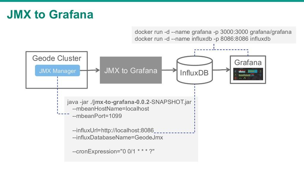 JMX to Grafana Geode Cluster JMX to Grafana Gra...