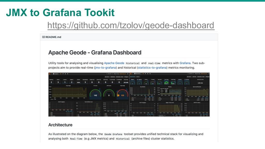 JMX to Grafana Tookit https://github.com/tzolov...