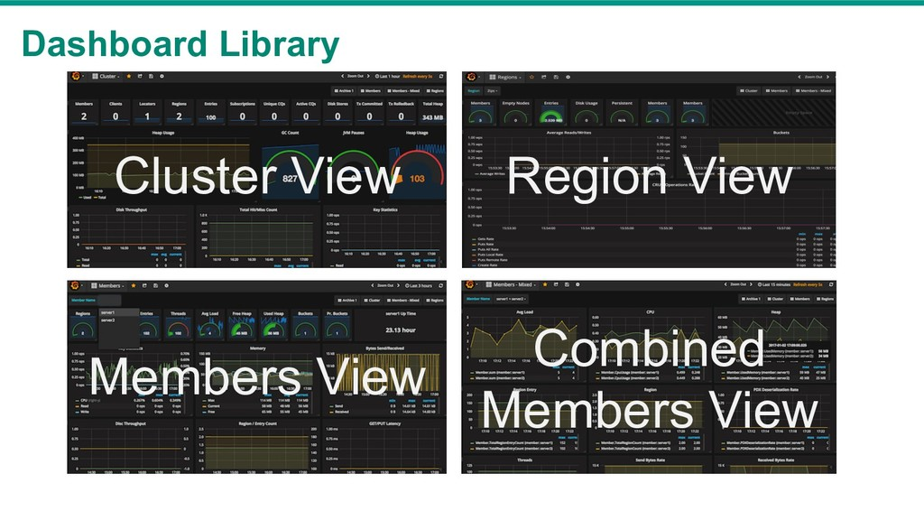 Dashboard Library Cluster View Members View Com...