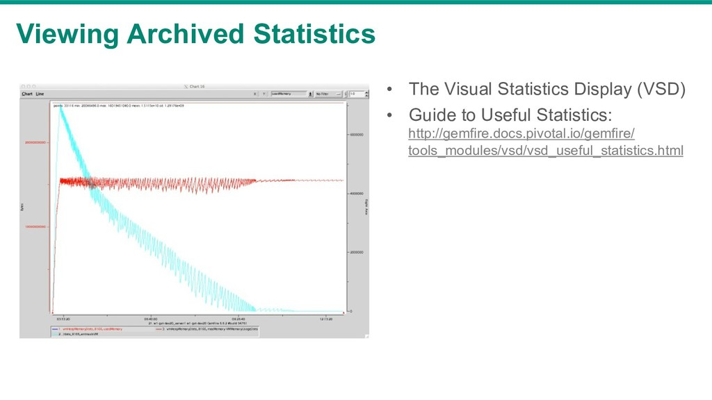 Viewing Archived Statistics • The Visual Stati...