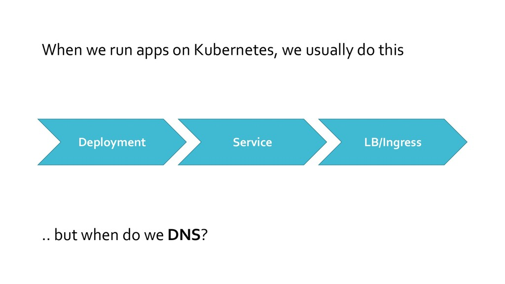 Deployment Service LB/Ingress When we run apps ...