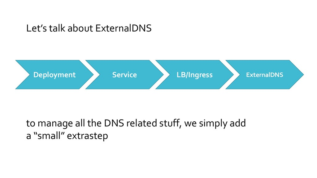Let's talk about ExternalDNS Deployment Service...
