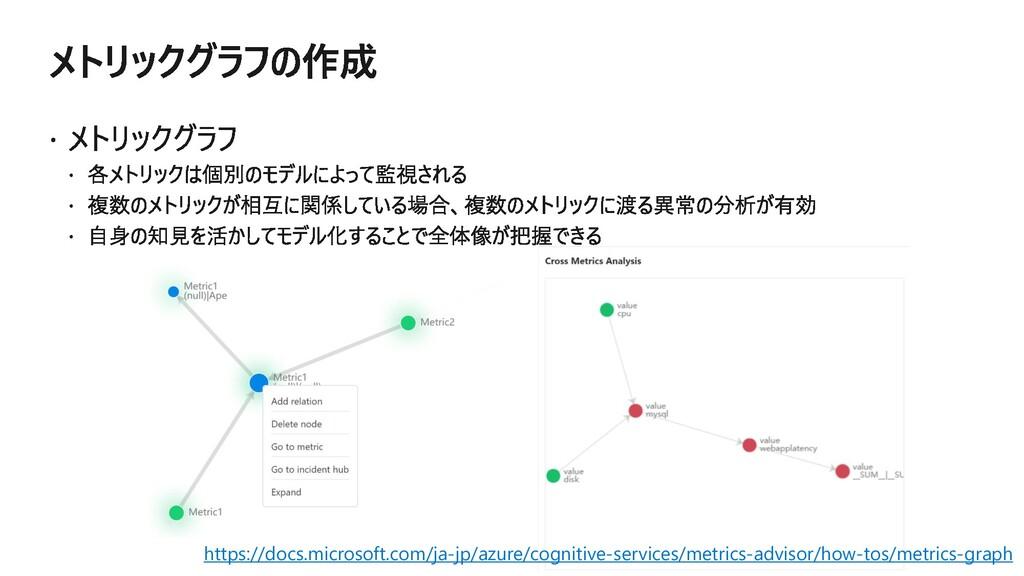 https://docs.microsoft.com/ja-jp/azure/cognitiv...